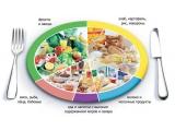 Аметист - иконка «питание» в Турочаке